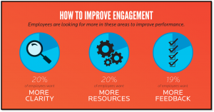 EE-5-How-to-Improve-Engagement-2[1]